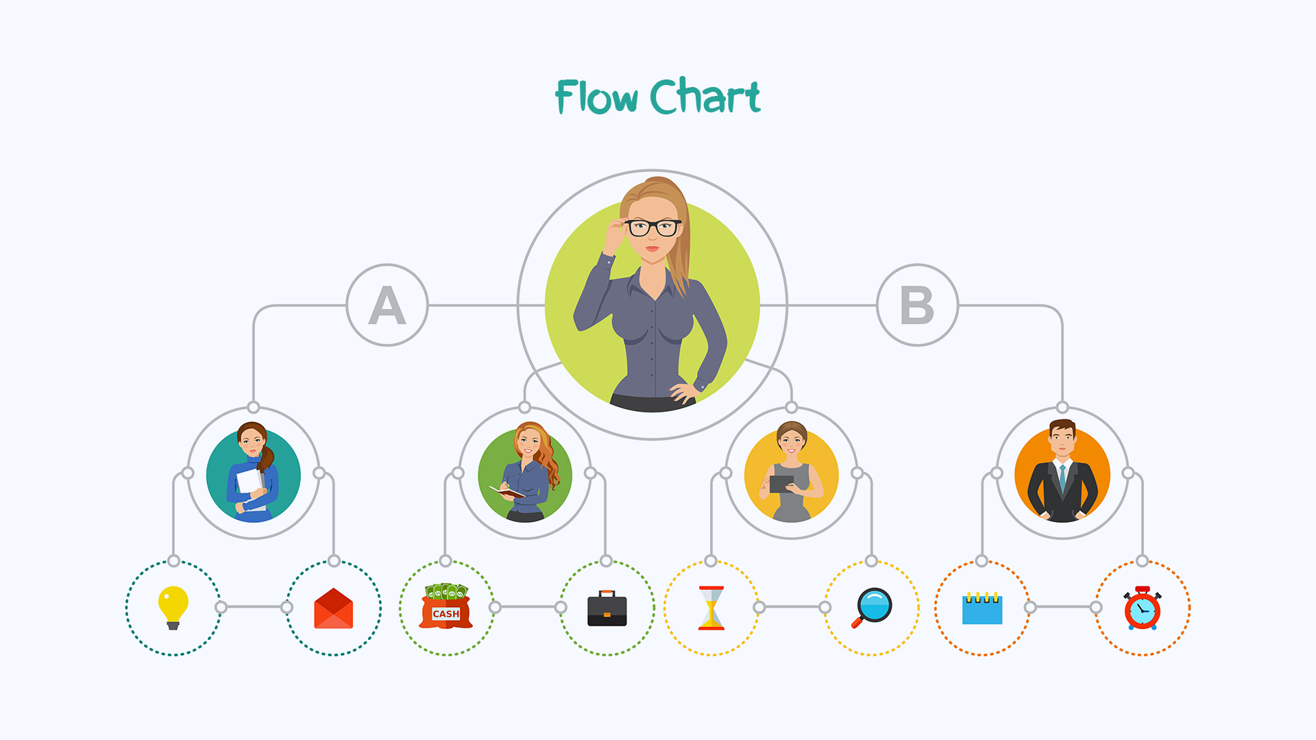 Best Flow Chart Making Application- Try To Simplify Business Process