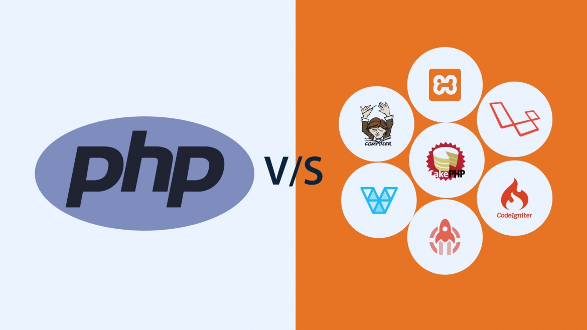 Building PHP Website-Core PHP & PHP Frameworks