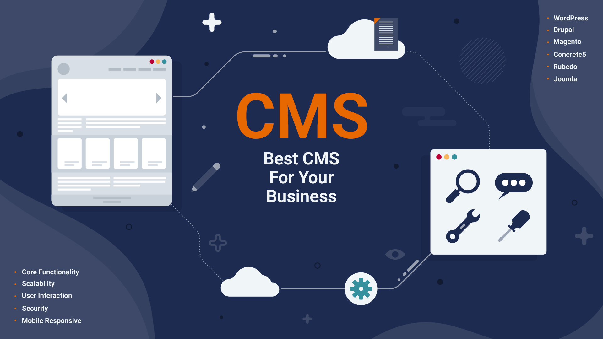 A Brief Guide To Pick Best CMS For Your Business