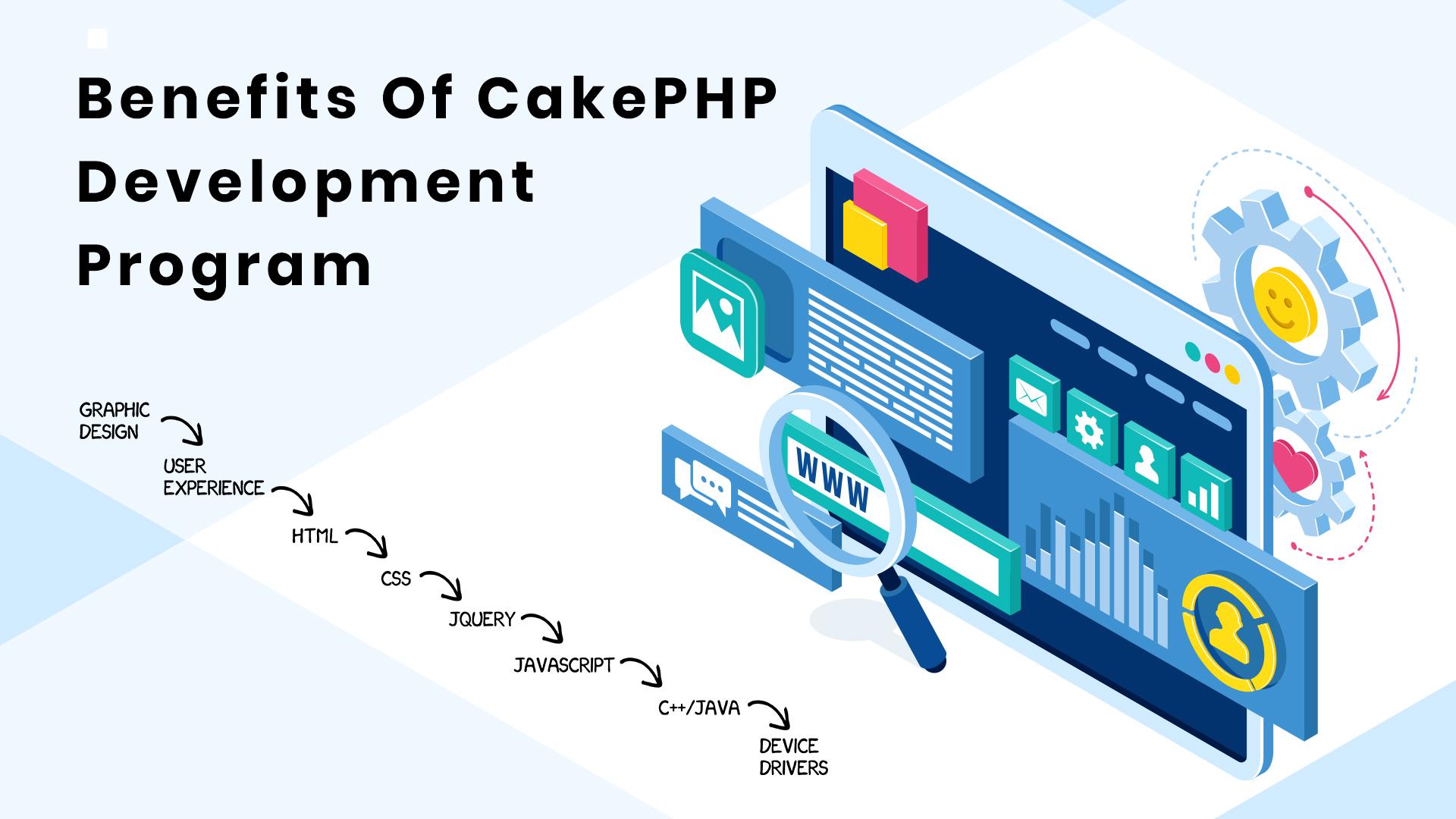 Benefits Of CakePHP Development Program