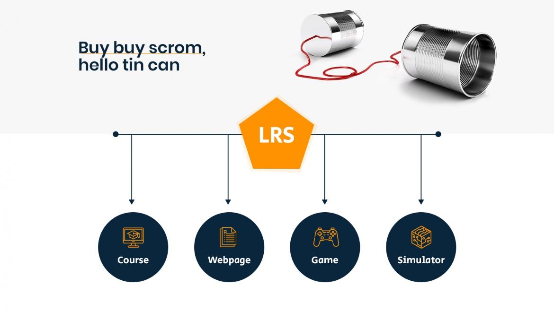 Tin can api - the next generation of scorm